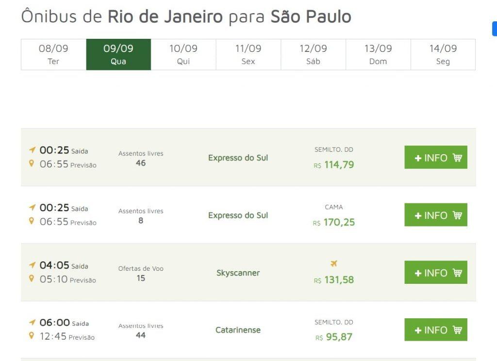 resultados das pesquisa ônibus Rio de Janeiro São Paulo no Buscaonibus